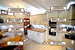 What Is Cornice  Pelmet  U0026 Plinth  - Diy Kitchens