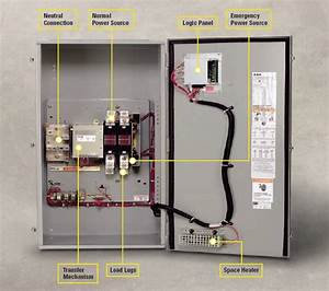 Transfer Switch Testing And Maintenance Guide