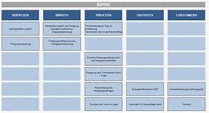 56 H U00fcbsch Stakeholderanalyse Excel Vorlage Bilder