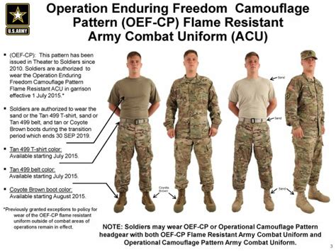 army issues implementation details  ocp transition
