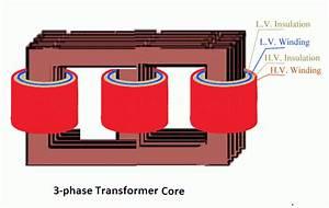 Three Phase Transformer Construction