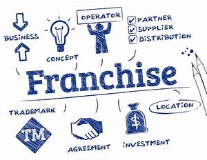 Buying a Franchise: The Pros and Cons | BlackRock