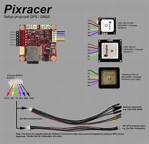 Pixracer