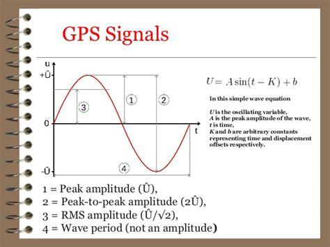 Gps-signal