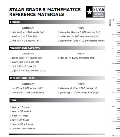 understanding     staar chart  convert measuremen
