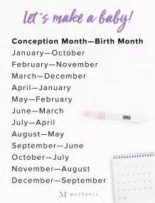 conception month birth month graphic due date calculator