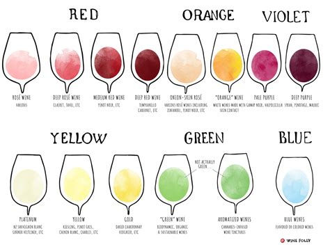 wine color is green wine really wine wine folly