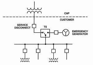 Emergency Standby Generator Transfer Switch Approval