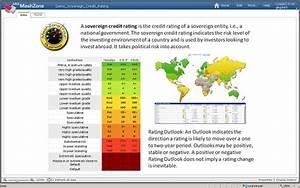 Sovereign credit ratings | ARIS BPM Community