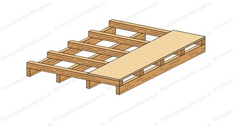 prix d un plancher en prix osb m2 prix osb prix de pose d 39 un plancher osb