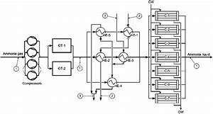 Flowsheet Of Integrated Heat Exchanger Network  Without