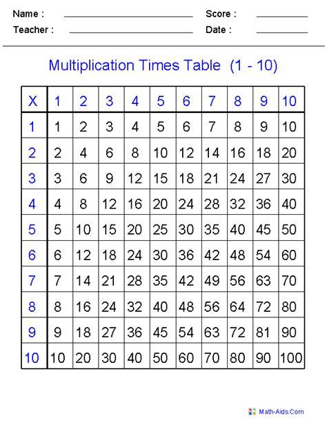 mathematics times tables worksheets multiplication worksheets dynamically created multiplication worksheets