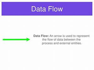 Ppt - Context Diagrams Powerpoint Presentation  Free Download