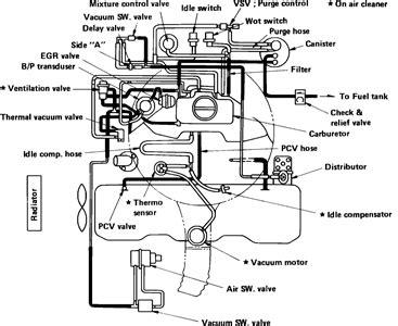 1988 Isuzu Wiring Diagram by Solved 1988 Isuzu Up Vacuum Diagram Fixya