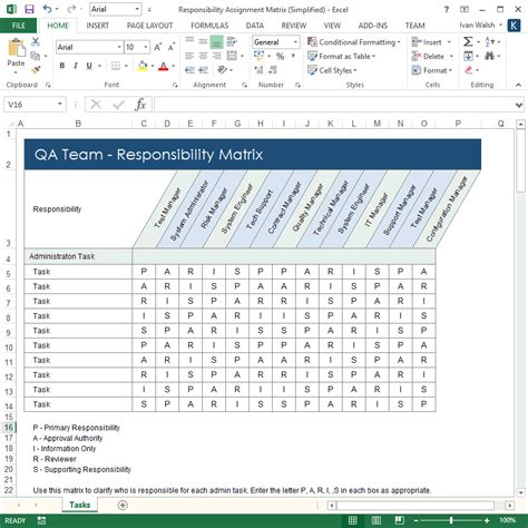 software testing templates 50 word 27 excel