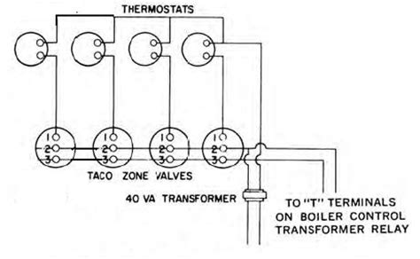 Wifi Thermostat With Hot Water Heat Handyman Wire