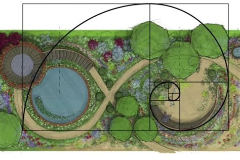 How Fibonacci And The Golden Ratio Can Make Your Garden Beautiful Landscaping Ideas For Front Of House Full Sun Pictures Hilly Landscapes South Florida Modern Patio Pavers Erie Pa With Grass Power Tools Round