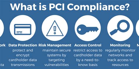 understanding pci compliance payment card industry data