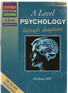 Oxford Revision Guide Psychology Through Diagrams