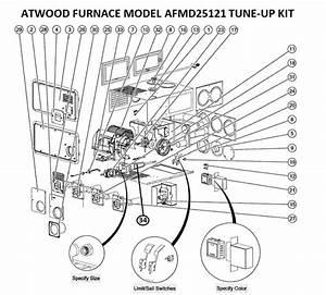 Atwood Furnace Model Afmd25121 Parts