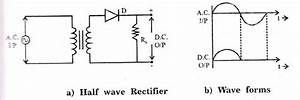 What Is The Simple Half-wave Circuit Project With Components Details