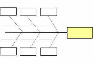 fishbone diagram template free templates free With fishbone diagram template xls