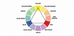 A Complete Guide To Color In Design  Color Meaning  Color