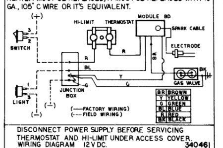 Atwood Mobile Furnace Wiring Diagram by Atwood Wiring Diagram 21 Wiring Diagram Images Wiring