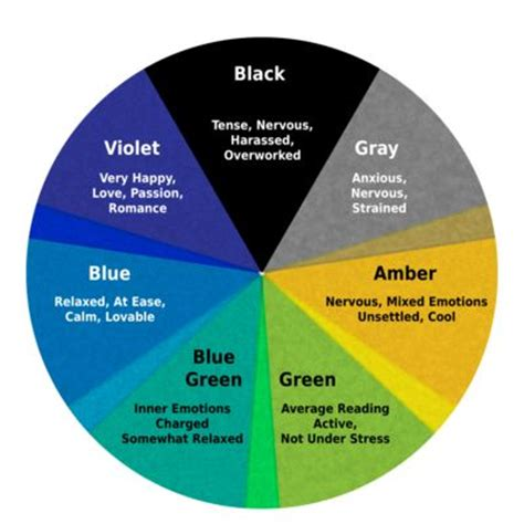 mood ring colors and mood ring meanings color pinterest