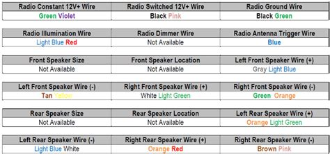 Stereo Wiring Diagram 04 F150 by 1997 F150 Speaker Wiring Diagram Do You Want To