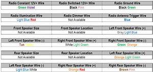 1997 Ford Pickup F150 Truck Car Stereo Wiring Diagram