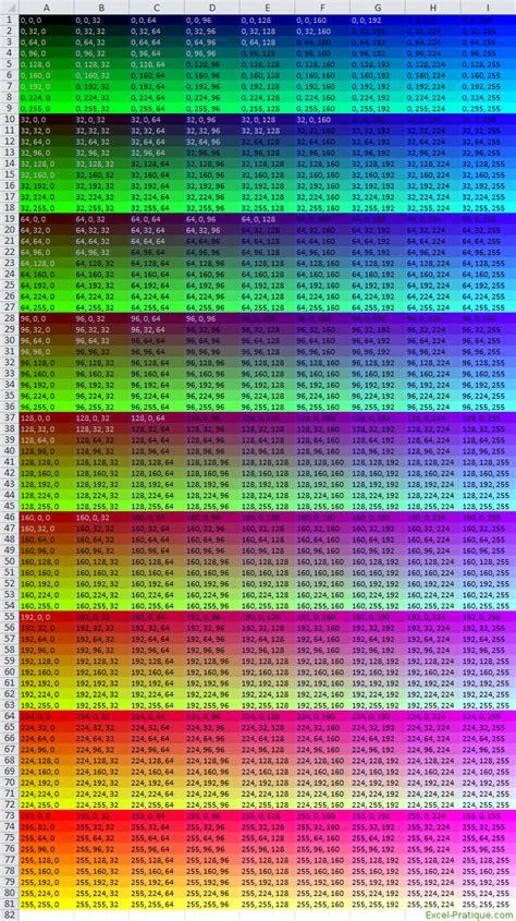 vba color codes couleurs rgb colorindex forum excel