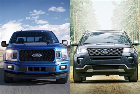 ford  glimpse   lineup operations