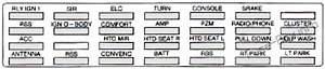 Fuse Box Diagram Cadillac Eldorado  1997