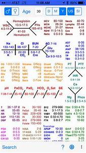 Hyponatremia Chart Normal Lab Values Chart Printable Google Search