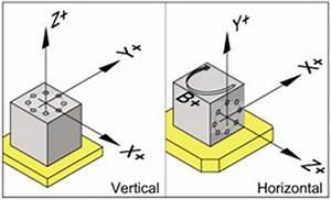 Chapter 46: Horizontal Machining | Engineering360