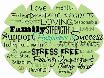Happiness Word Cloud Things Lot Words Squishablebaby