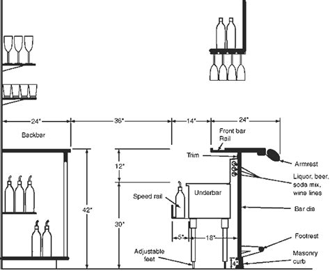 Basement Bar Measurements by Image Result For Commercial Bar Layout With Measurements