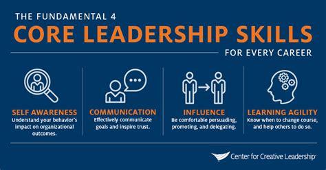 core leadership skills     role ccl