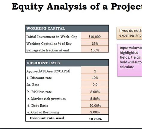 equity analysis capital budget  excel templates