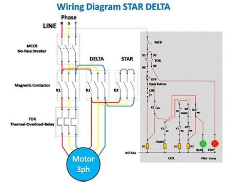delta wiring diagram for android apk