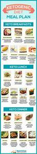 Keto Charts  8cheat Sheets That Will Turn You Into A Keto