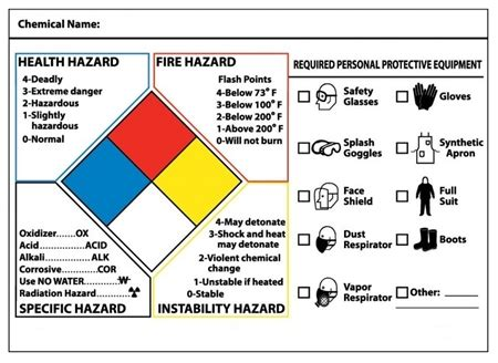 nfpa protective equipment labels