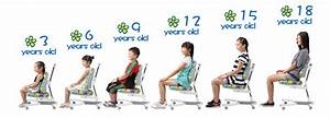 Good Sitting Posture For Kids | www.pixshark.com - Images ...