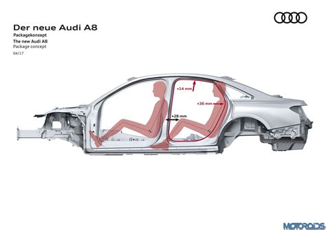 New Audi A8's Body Structure To Use Mix Of Four Materials