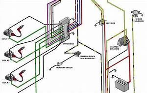 Boat Wiring Diagram Outboard