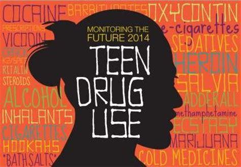 teen drug  statistics animated