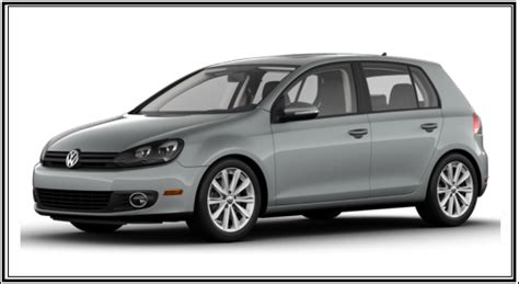 The Types Of Volkswagen Golf Along With The Price