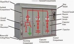 Capacitor And Harmonic Filter Banks For Medium Voltage