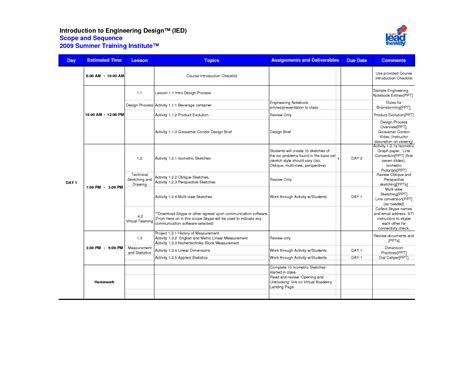 Sdlc Project Plan Template by Sdlc Project Plan Template 10 Design Deliverables